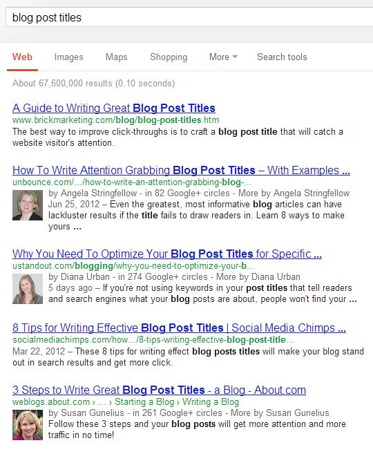 Blog Post Titles SERP Result